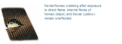 kevlar exposure Fall Protection Harness